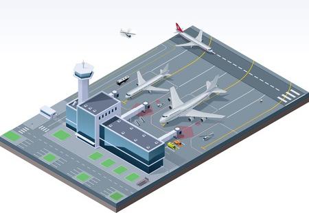 Flugplatzplanung